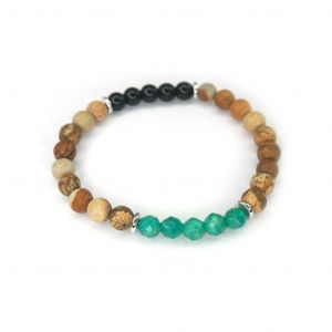 Wellness Stone Bracelet Amazonite